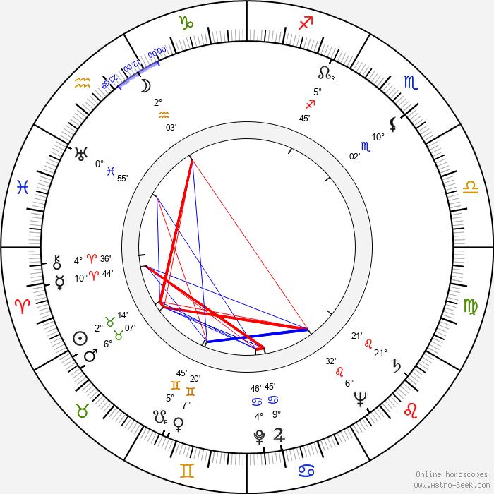 Anne Buydens Douglas - Birth horoscope chart
