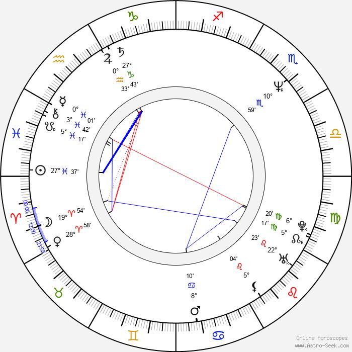 Anne Ferreira - Birth horoscope chart
