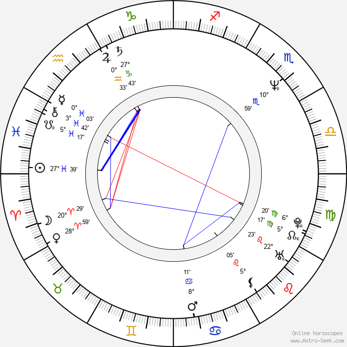 Anne Ferreira - Birth horoscope chart