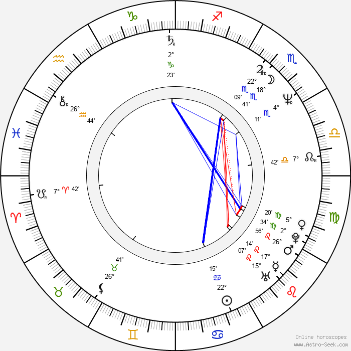 Anne Fontaine - Birth horoscope chart