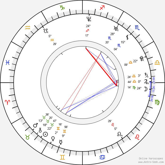 Anne Lindfjeld - Birth horoscope chart