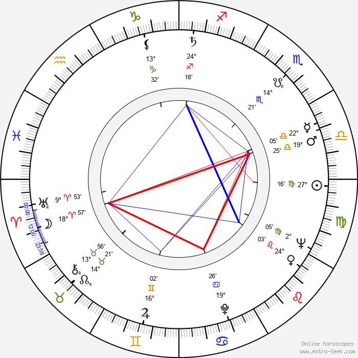 Anne Meara - Birth horoscope chart