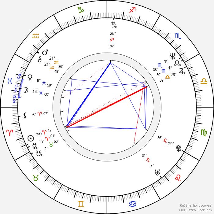 Anne Michaels - Birth horoscope chart