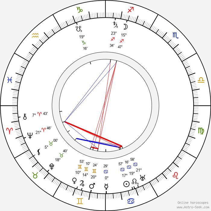 Anne Schaefer - Birth horoscope chart