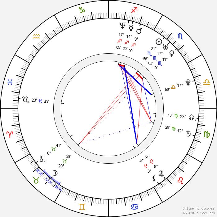 Anne Son - Birth horoscope chart