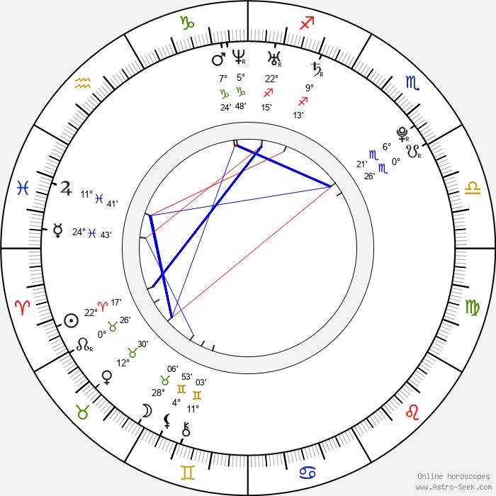 Anne-Sophie Franck - Birth horoscope chart