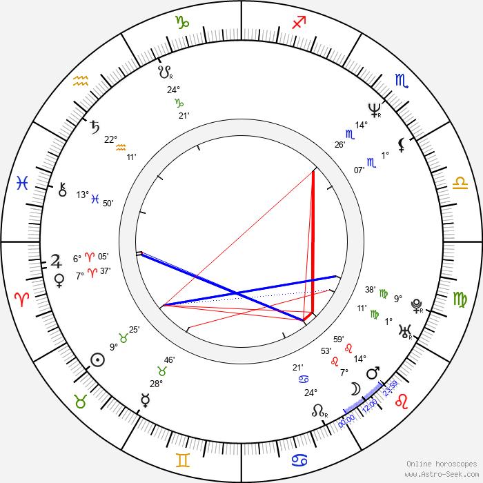 Anne Villacèque - Birth horoscope chart