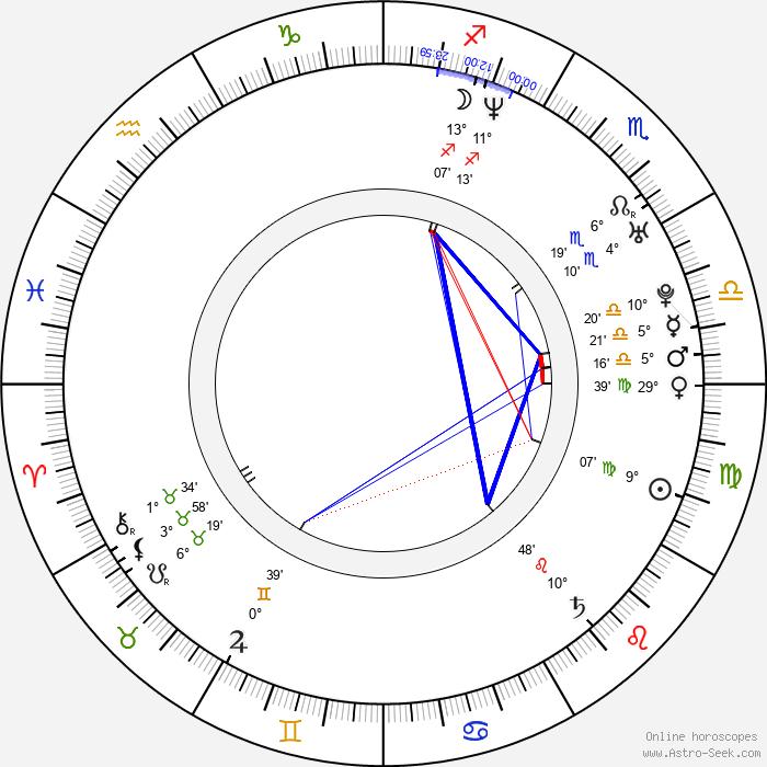 Anne Wis - Birth horoscope chart