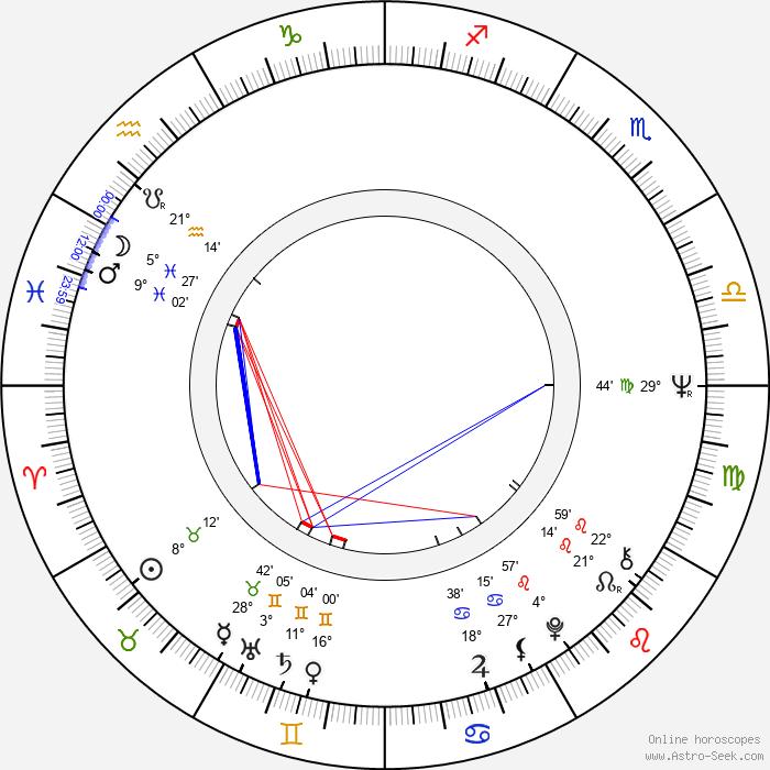 Anneli Ollikainen - Birth horoscope chart