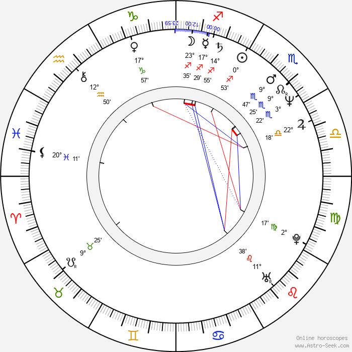 Annet Malherbe - Birth horoscope chart