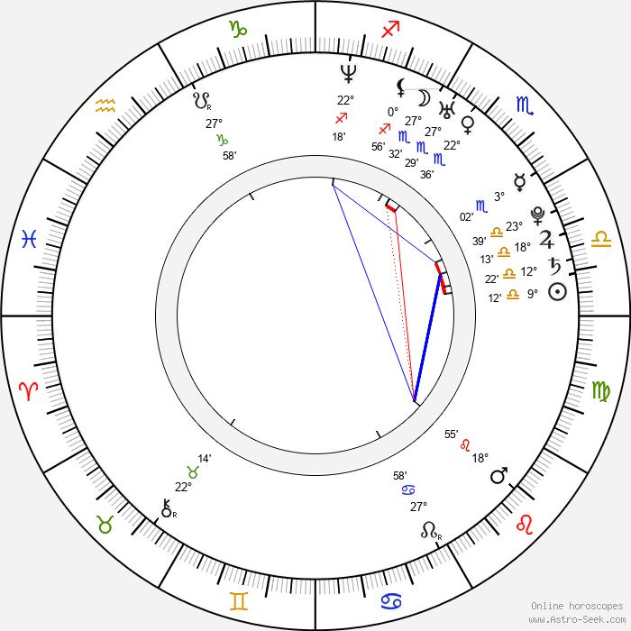 Annette Strasser - Birth horoscope chart