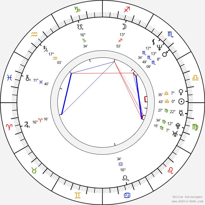 Annick Vroom - Birth horoscope chart