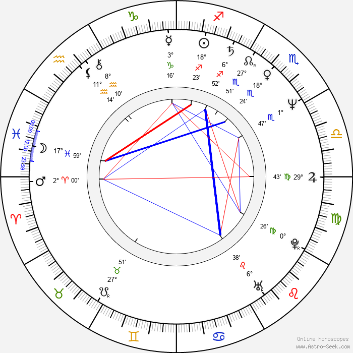 Annie Belle - Birth horoscope chart