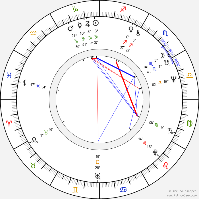 Annie Dalton - Birth horoscope chart