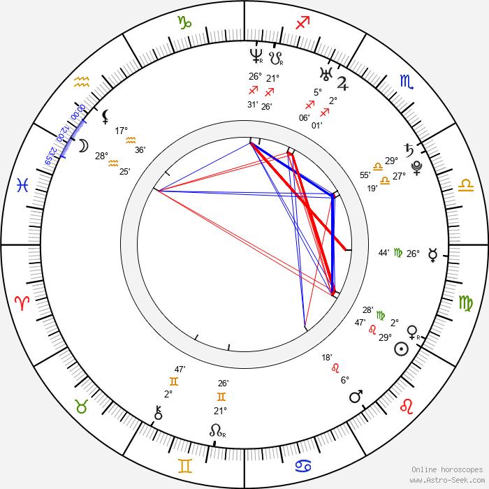 Annie Ilonzeh - Birth horoscope chart
