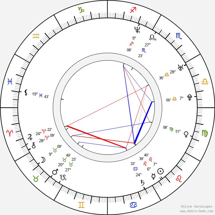 Annie Parisse - Birth horoscope chart