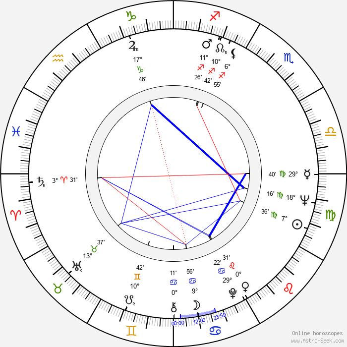 Annie Tresgot - Birth horoscope chart