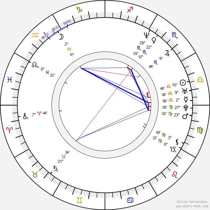 Annika Sörenstam - Birth horoscope chart