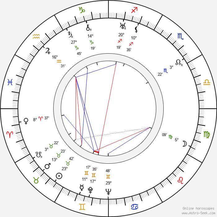 Anny Ondra - Birth horoscope chart