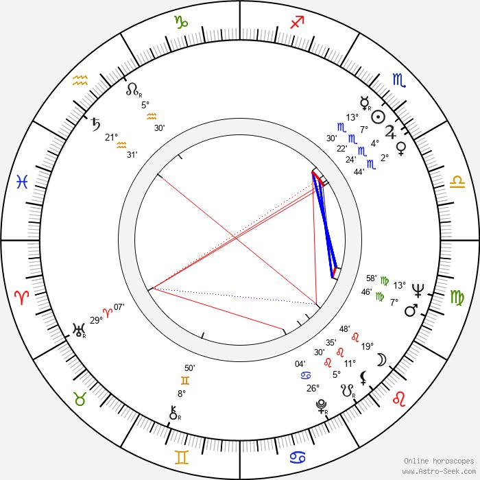 Ante Zaninovic - Birth horoscope chart