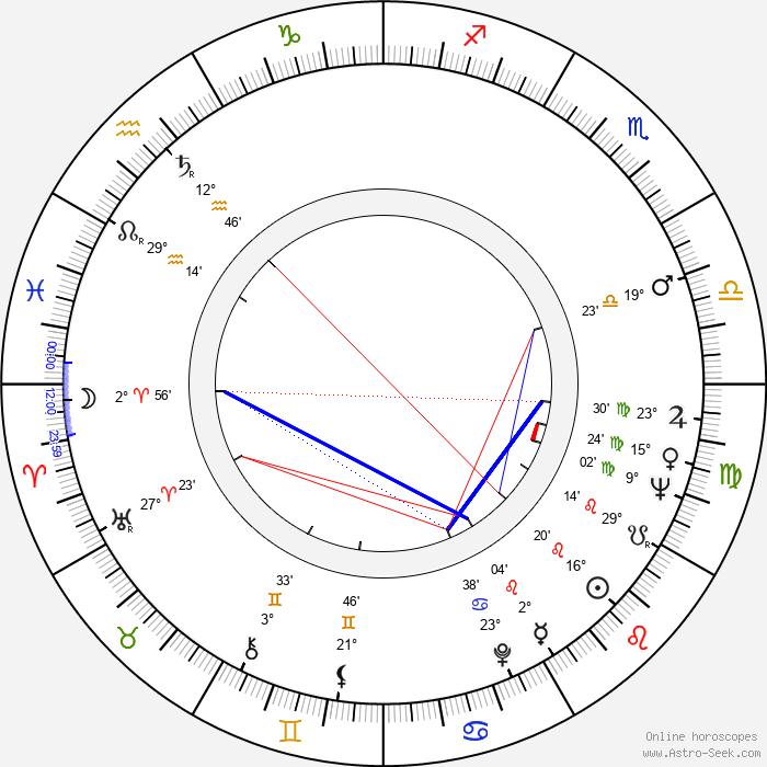 Antero Jyränki - Birth horoscope chart