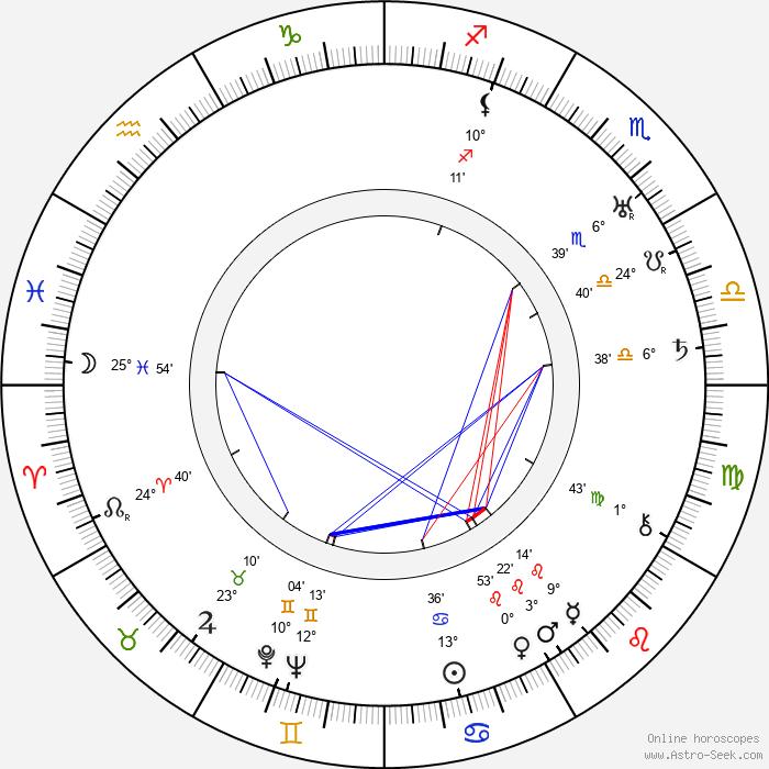 Anthony Berkeley - Birth horoscope chart