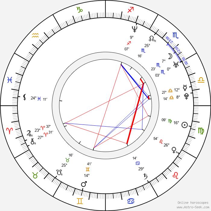 Anthony Byrne - Birth horoscope chart