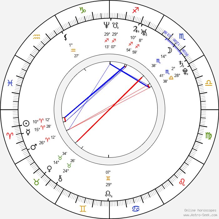 Anthony Lewis - Birth horoscope chart