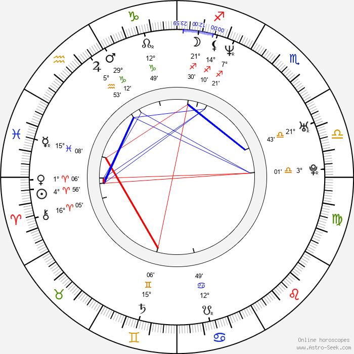 Anthony Michael Frederick - Birth horoscope chart
