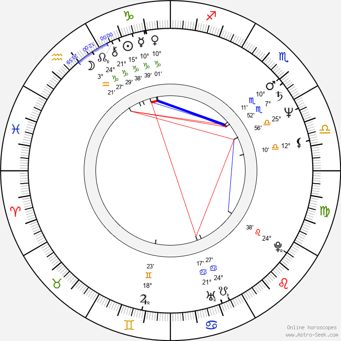 Anthony Minghella - Birth horoscope chart