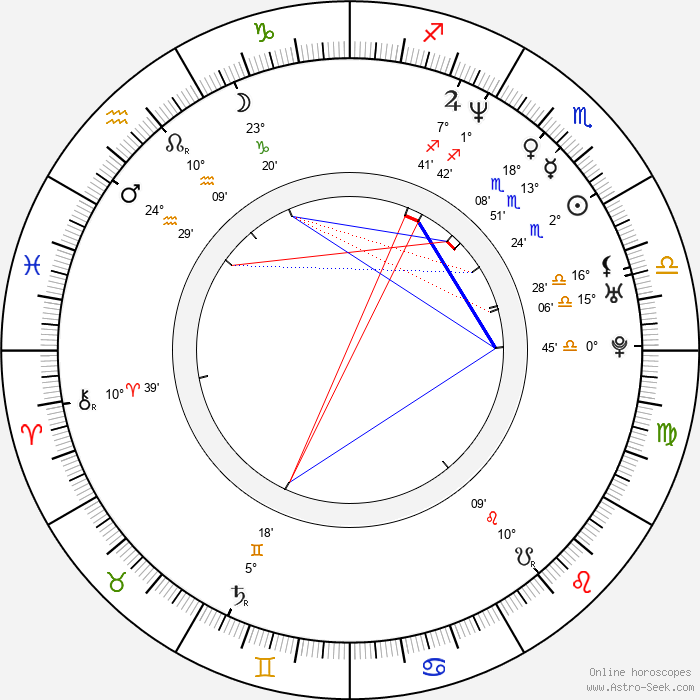 Anthony Rapp - Birth horoscope chart