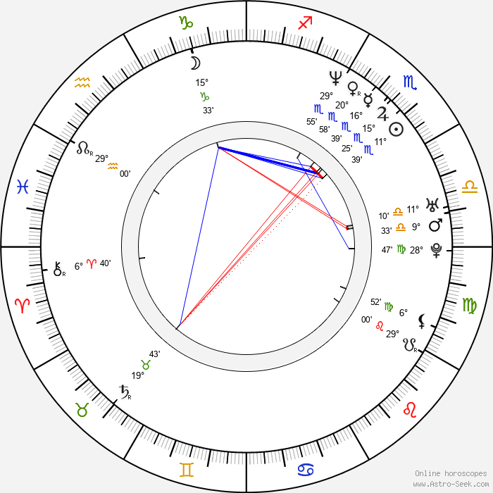 Anthony Ruivivar - Birth horoscope chart