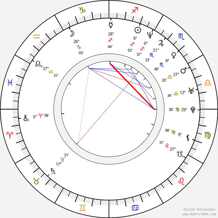 Anthony 'Treach' Criss - Birth horoscope chart