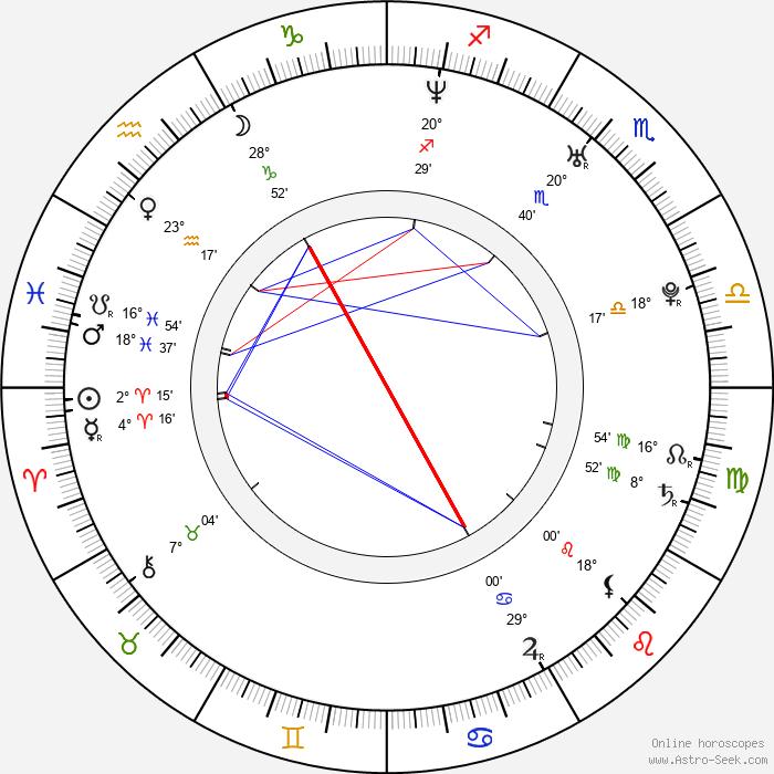 Anti Reinthal - Birth horoscope chart