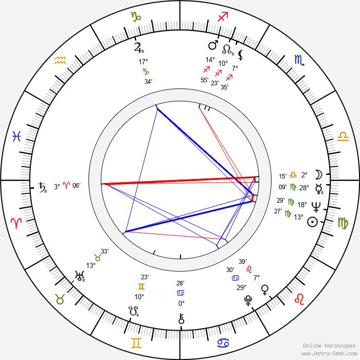 Antón Quintana - Birth horoscope chart