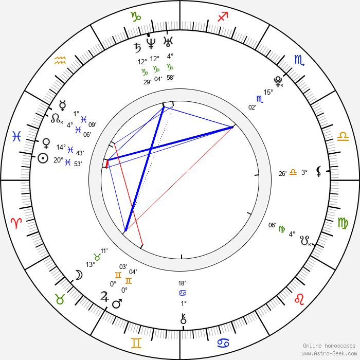 Anton Yelchin - Birth horoscope chart