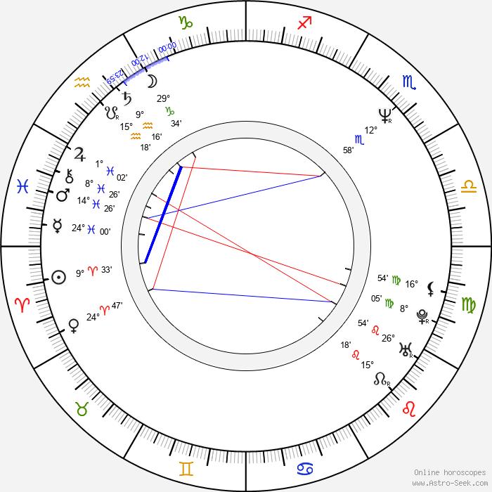 Antonia Franceschi - Birth horoscope chart