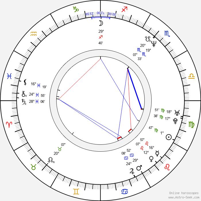 Antonie Kamerling - Birth horoscope chart