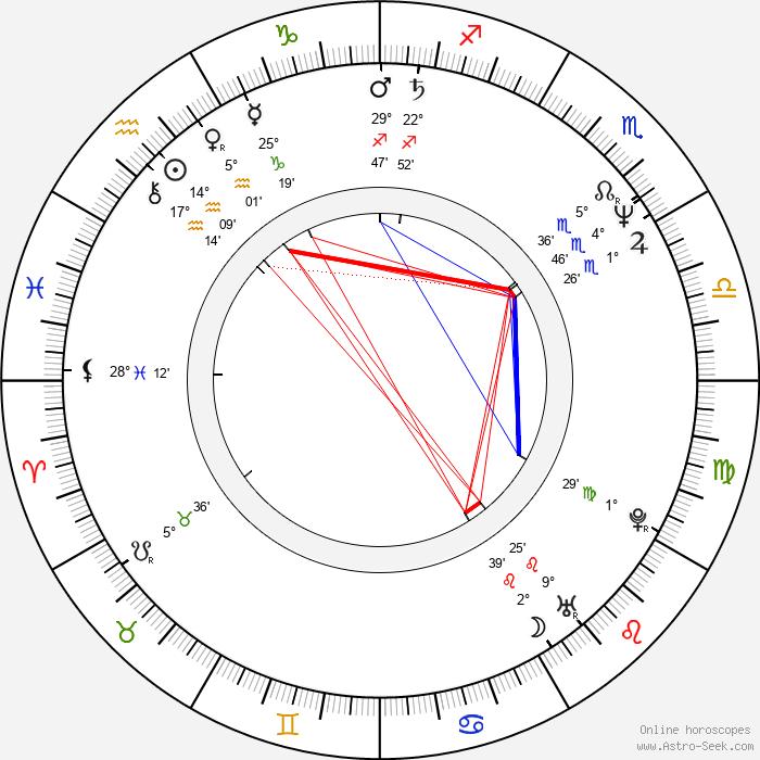 Antonín Navrátil - Birth horoscope chart