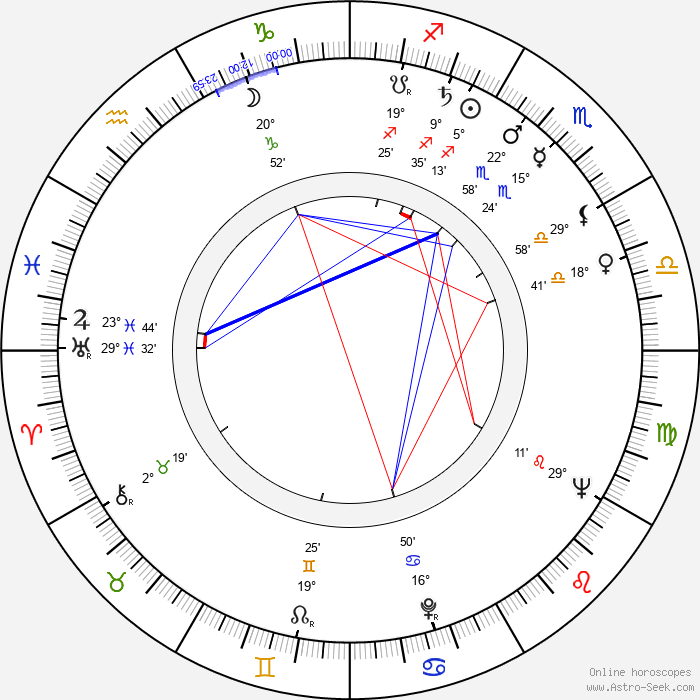 Antonín Pokorný - Birth horoscope chart