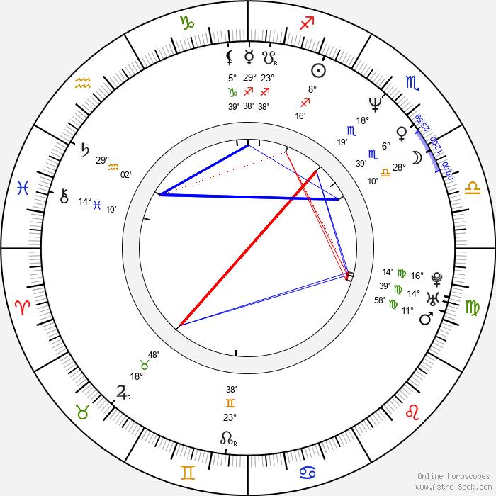 Antonina Choroszy - Birth horoscope chart