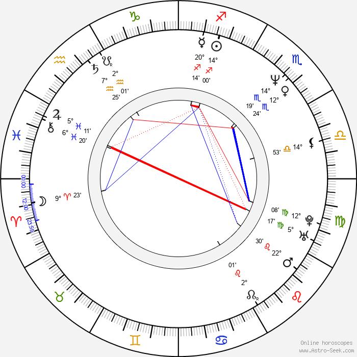 Antonio Calloni - Birth horoscope chart