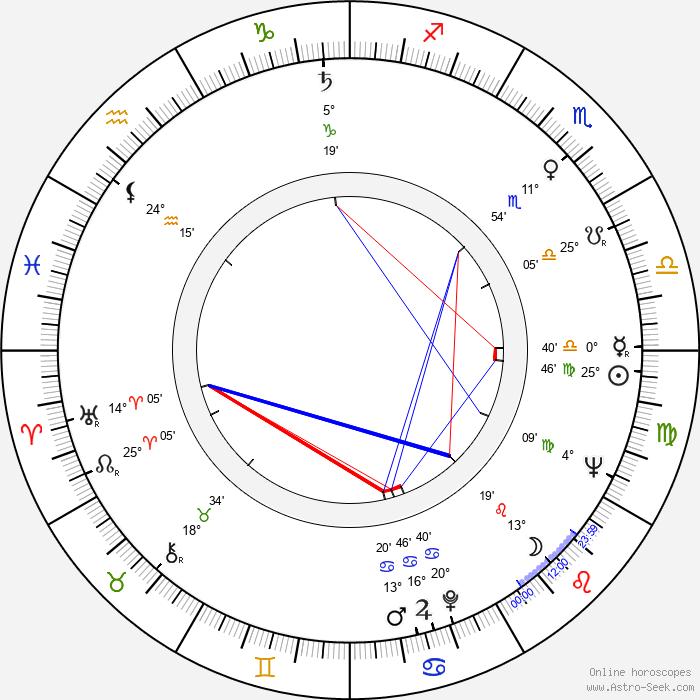 Antonio Margheriti - Birth horoscope chart