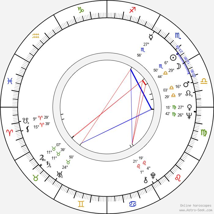 Antonio Mussa - Birth horoscope chart