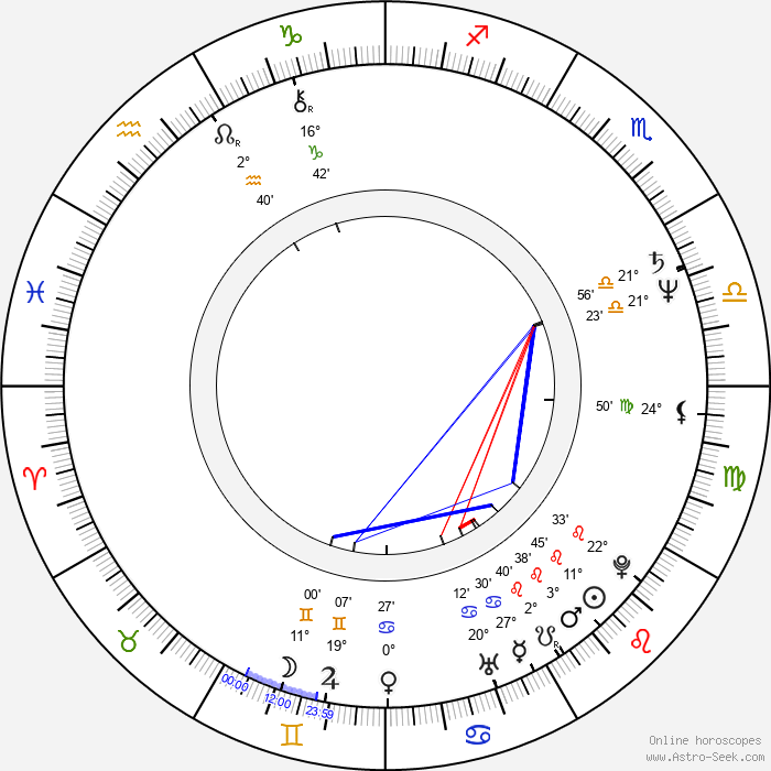 Antonio Tajani - Birth horoscope chart
