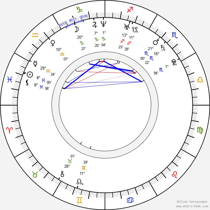 Antti Tuisku - Birth horoscope chart