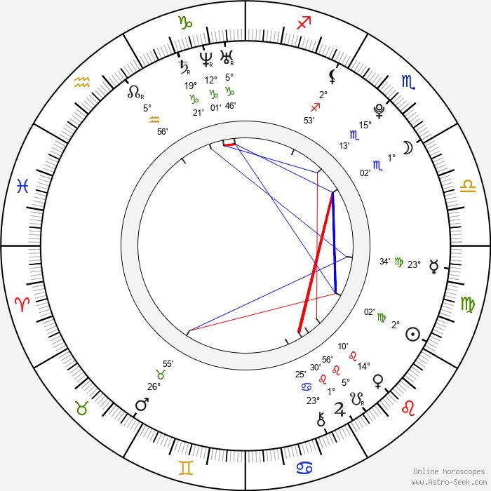 Aras Bulut Iynemli - Birth horoscope chart