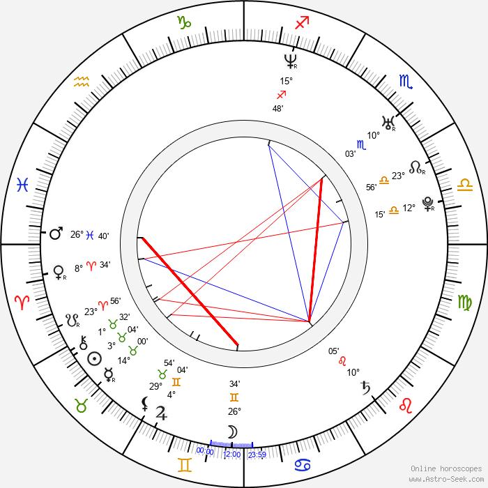 Arash Labaf - Birth horoscope chart