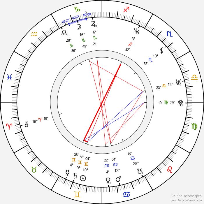 Archie Panjabi - Birth horoscope chart