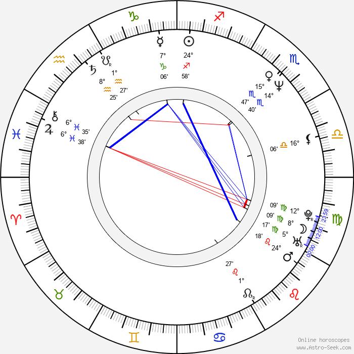 Ari Folman - Birth horoscope chart
